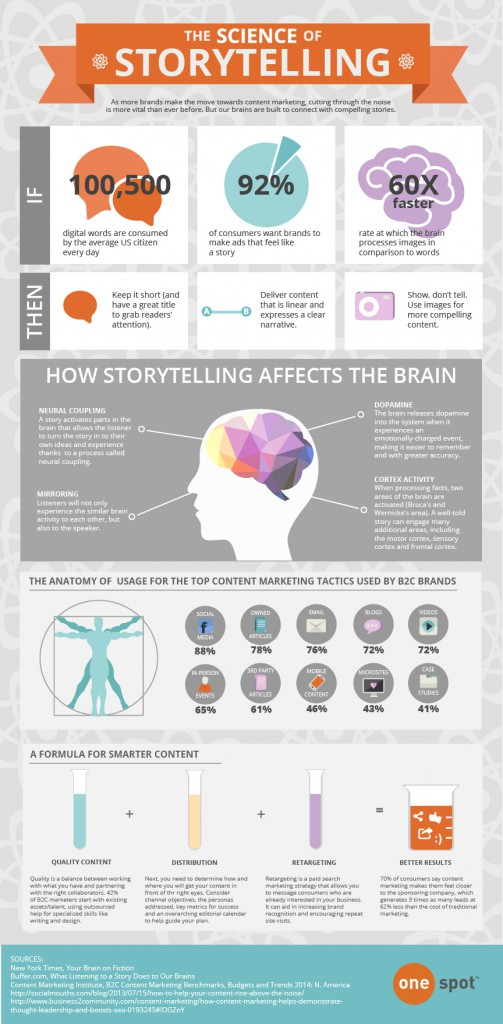 Storytelling science
